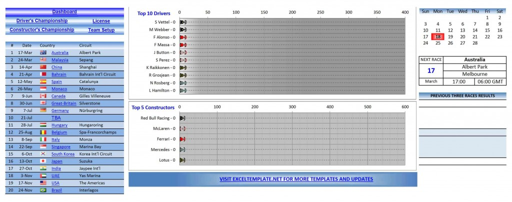 Formula 1 Schedule and Scoresheet 2013
