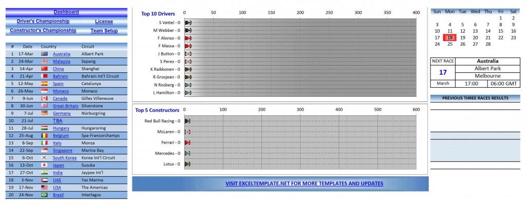 Formula 1 Schedule and Scoresheet 2013