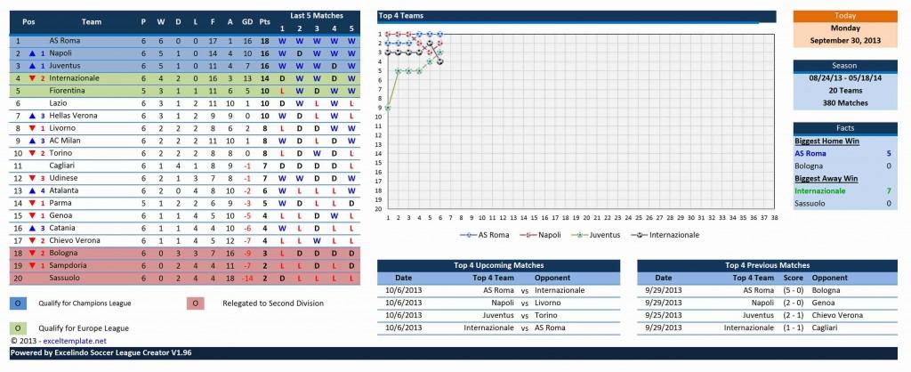 Italian Serie A 2013-2014 Schedule