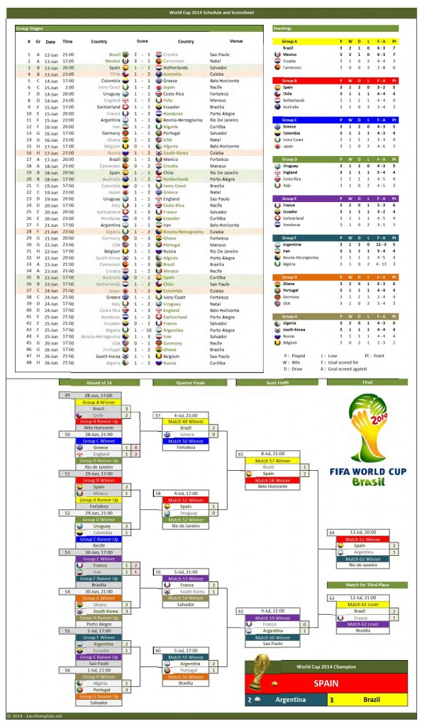 World Cup 2014 Schedule and Scoresheet  Excel Templates