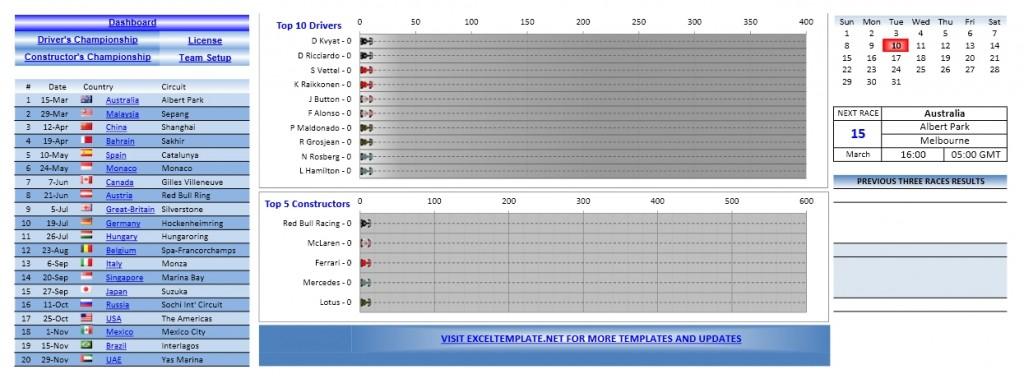Formula 1 2015 Race Schedule and Scoresheet
