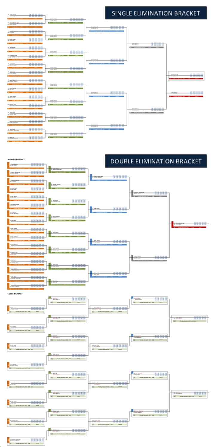 Single and double elimination tournament bracket creator for Game brackets templates