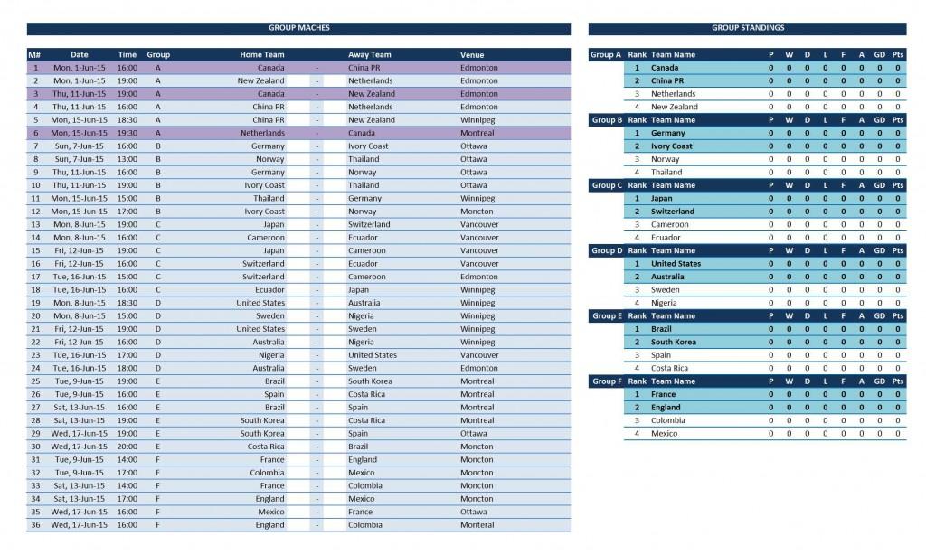 Women's World Cup 2015 Schedule and Scoresheet