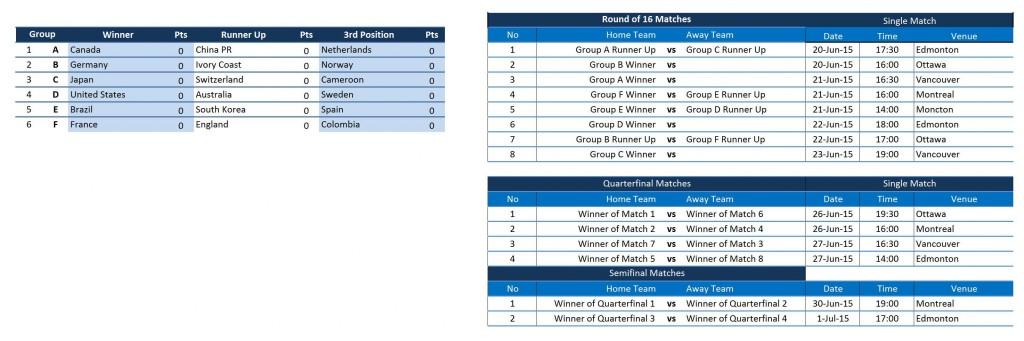 Women's World Cup 2015 Scoresheet - Knock Out Round Regulation