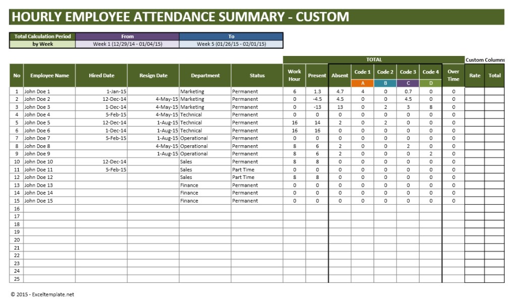 Part Time Employee Attendance Tracker - Custom Summary