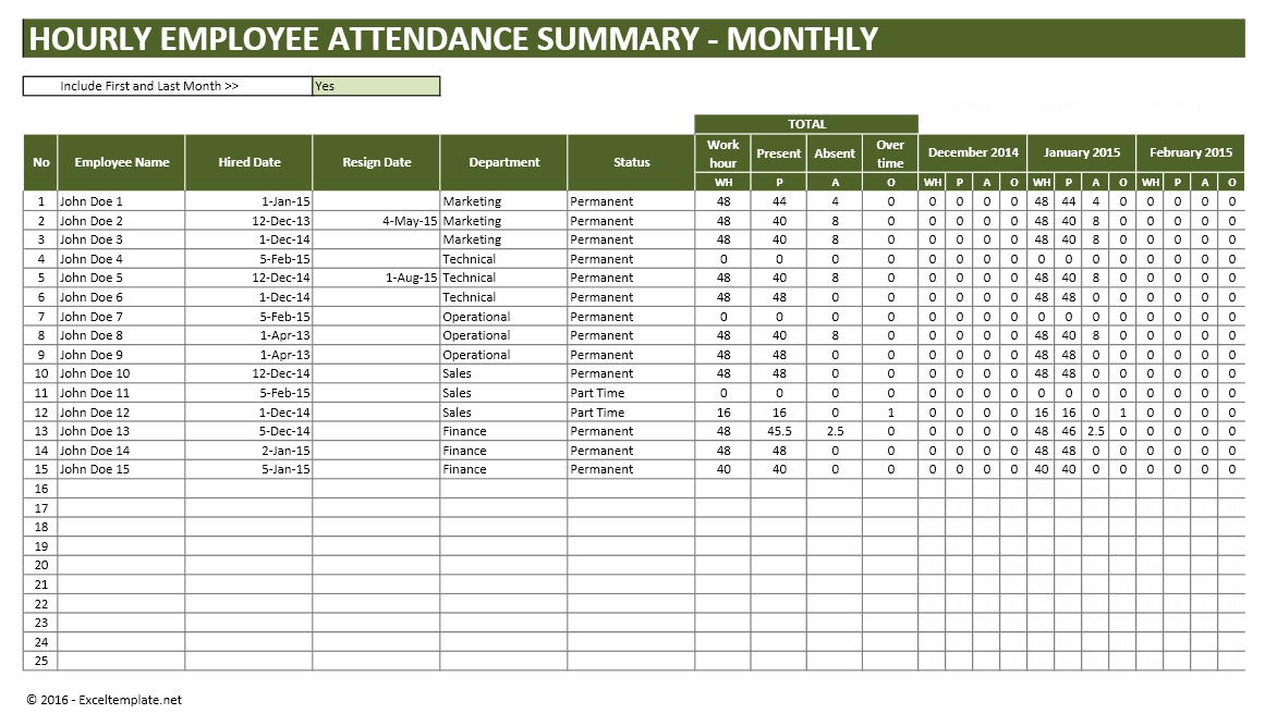Part Time Employee Attendance Tracker - Monthly Summary
