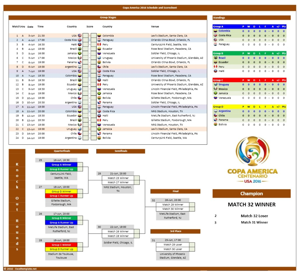 Copa America 2016 Schedule and Scoresheet for Excel