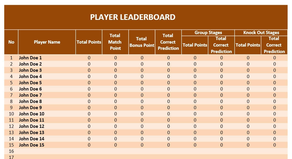Copa America 2016 Pool - Player Leaderboard