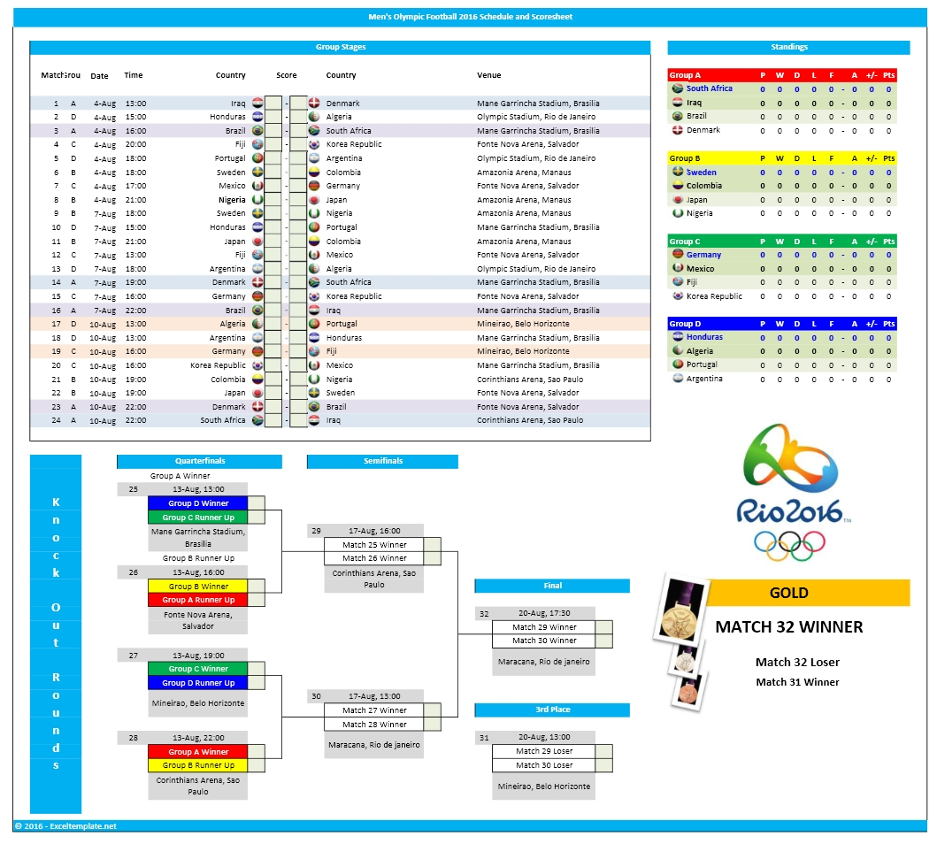 Men's Olympic Football 2016 Schedule and Office Pool Spreadsheet | Excel Templates