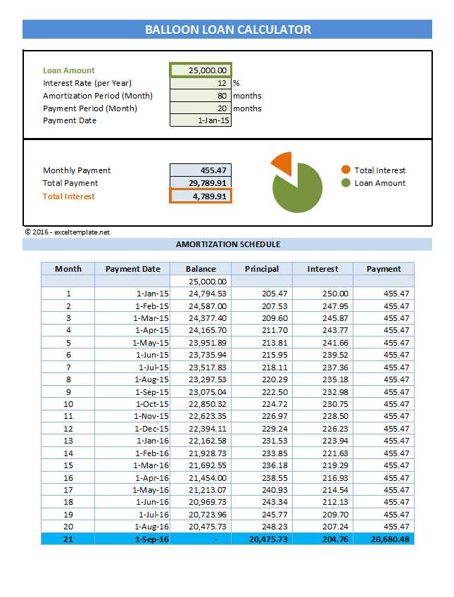 balloon loan payment calculator excel template