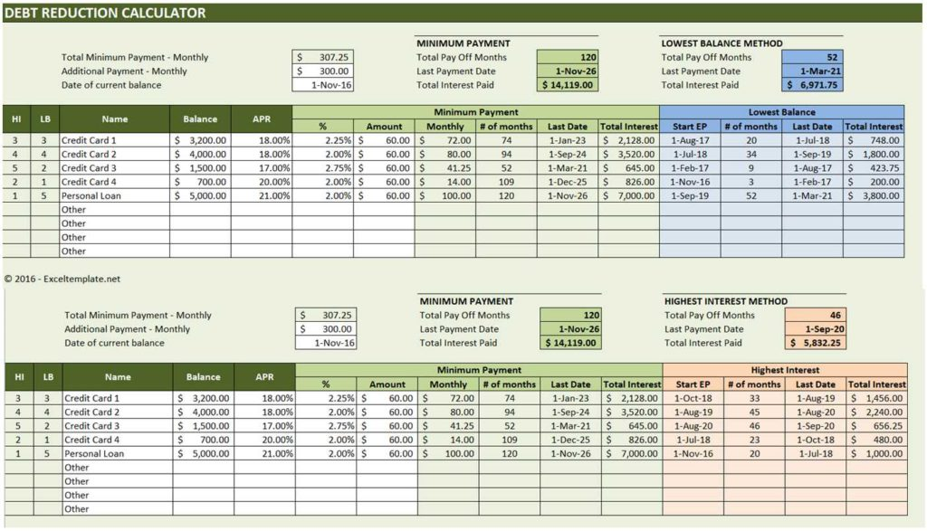 Debt Reduction Calculator Template Excel Template