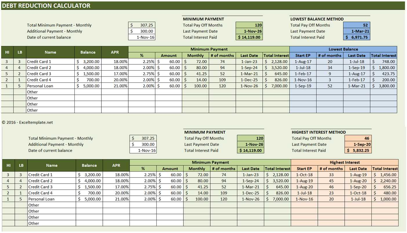 Debt Reduction Calculator Template Excel