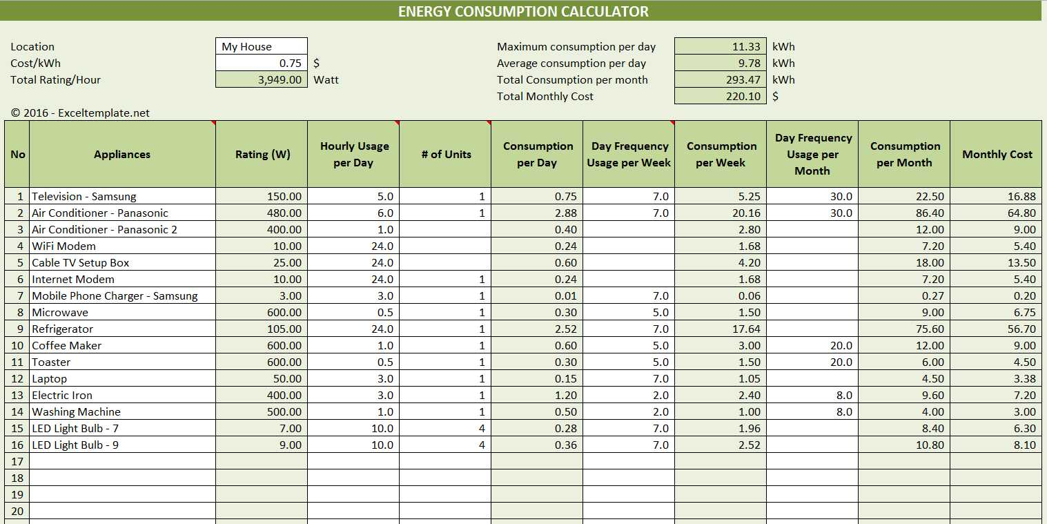 Superb Energy Consumption Calculator Template Excel