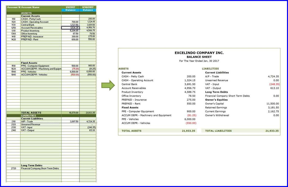 Accounting System Template - Balance Sheet