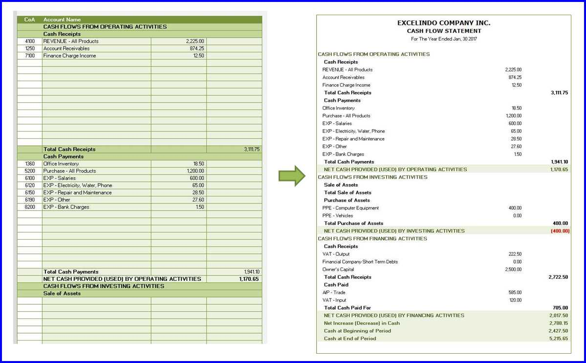 Accounting System Template - Direct Method Cash Flow