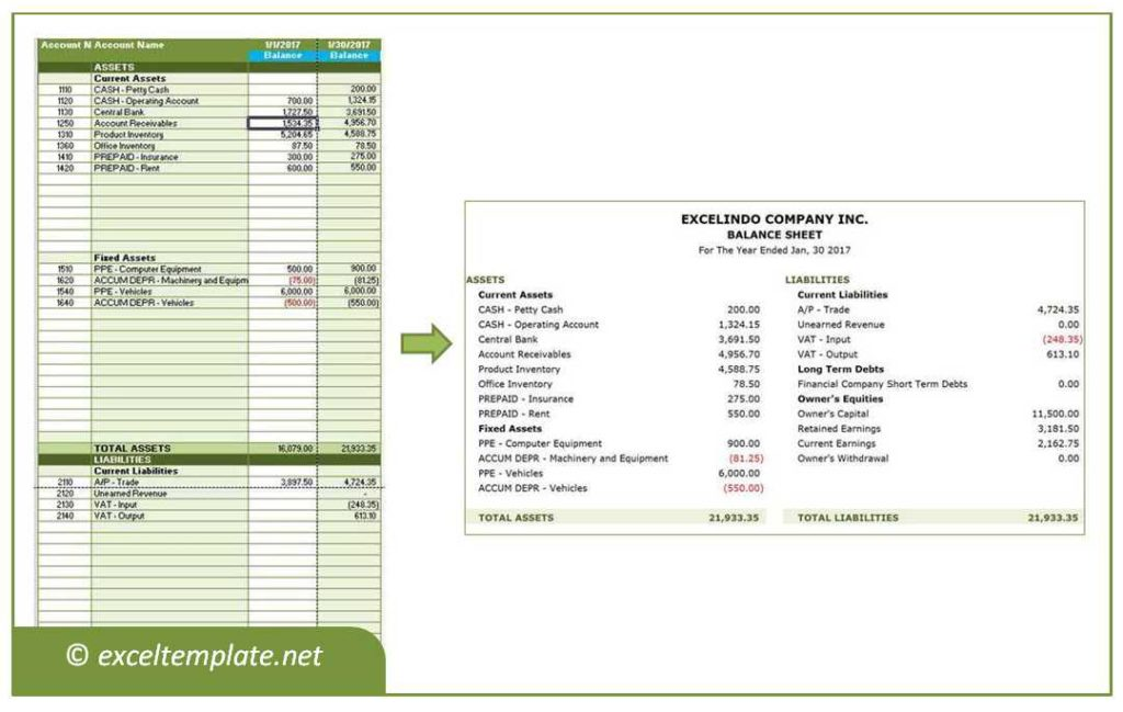 Balance Sheet Report » ExcelTemplate.net