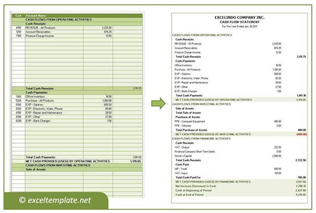 cash flow statement  u00bb exceltemplate net