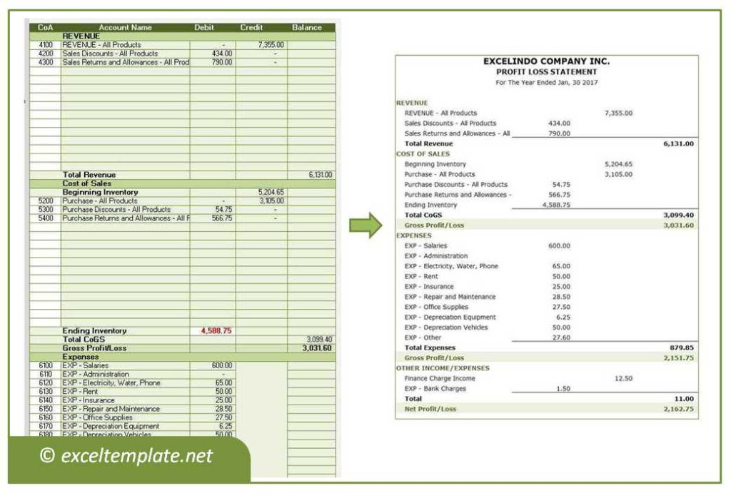 profit and loss statement  u00bb exceltemplate net