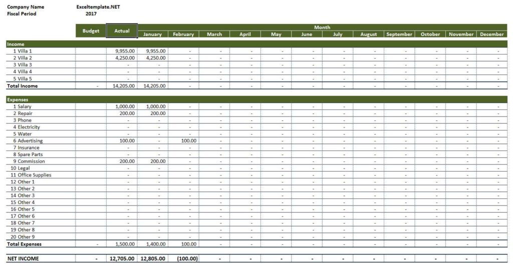 Rental Property Income and Expenses Template Excel