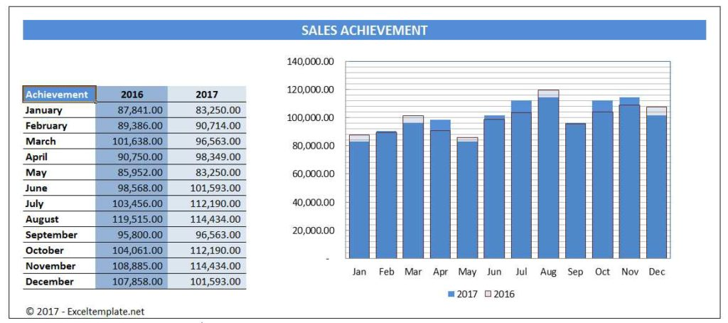 Simple sales chart excel templates for Side by side comparison template excel