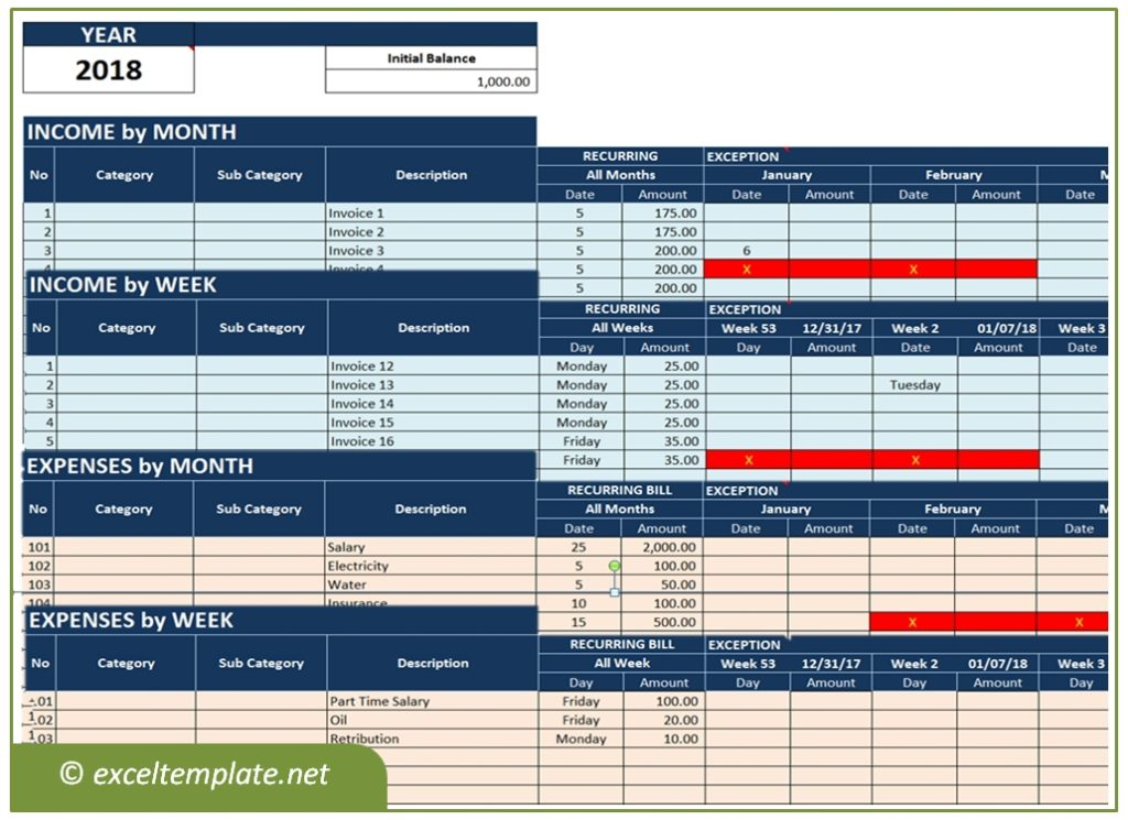 Company Cash Flow Planner - Recurring Transaction Data Entry