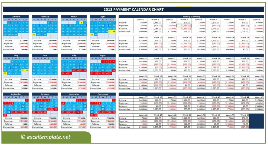 Company Cash Flow Planner - Daily, Weekly and Year Summary