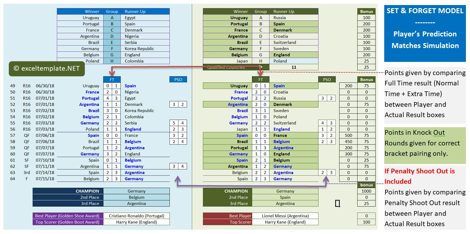 World Cup Office Pool » ExcelTemplate net