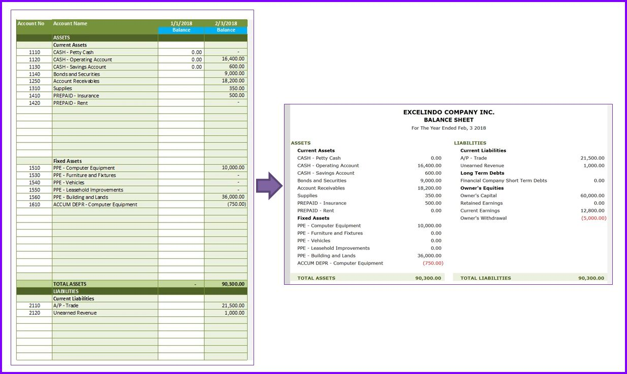 Accounting System for Service Company - Balance Sheet