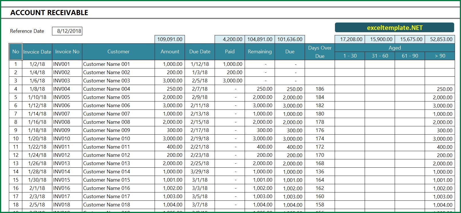 Account Receivable | Excel Templates