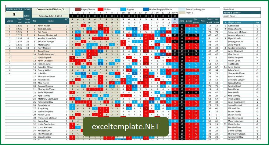 Golf Tournament Manager - Scoresheet