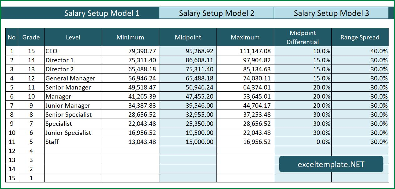 salary range calculator  u00bb exceltemplate net