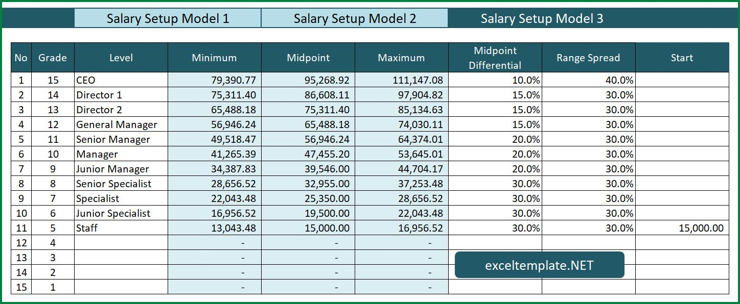Salary Range Calculator » ExcelTemplate net